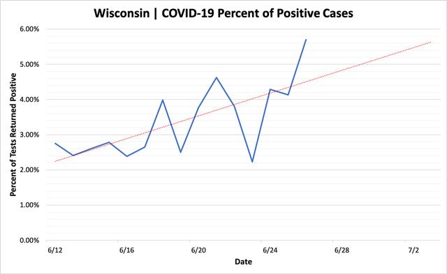 percent_positive_cases_06262020.png