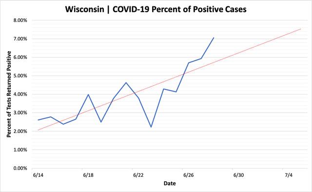 percent_positive_cases_06282020.png