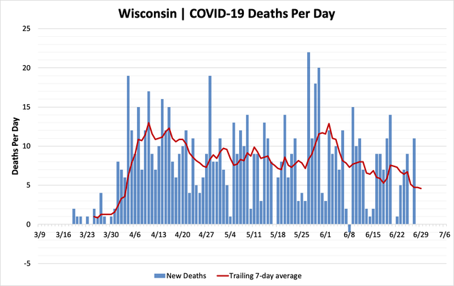 chart-deaths-06292020.png