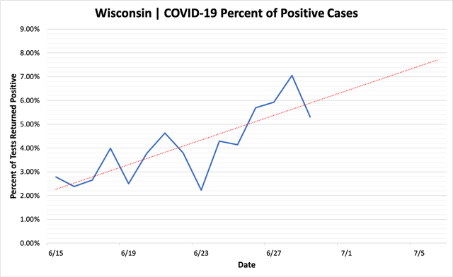 percent_positive_cases_06292020.png