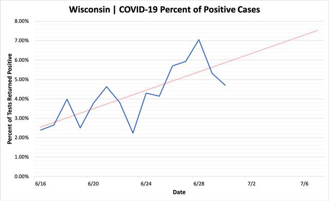 percent_positive_cases_06302020.png