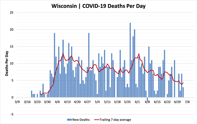 chart-deaths-07032020.png