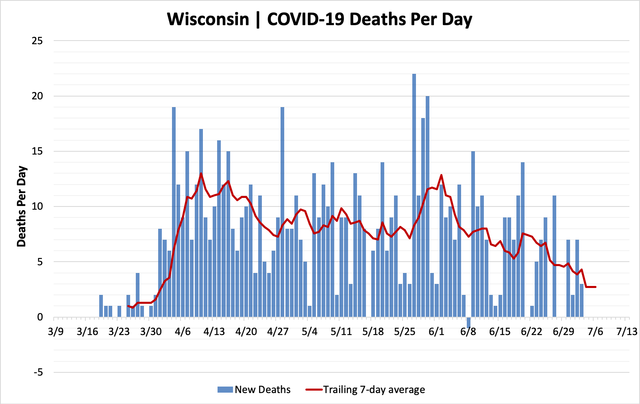 chart-deaths-07062020.png