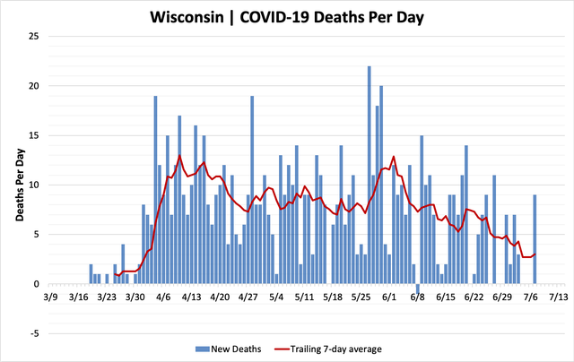 chart-deaths-07072020.png