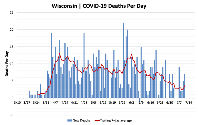 chart-deaths-07112020.png