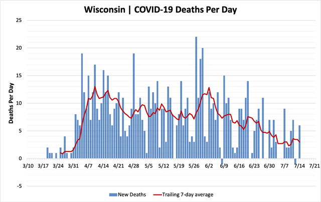chart-deaths-07142020.png
