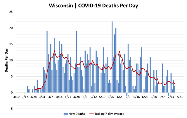 chart-deaths-07172020.png