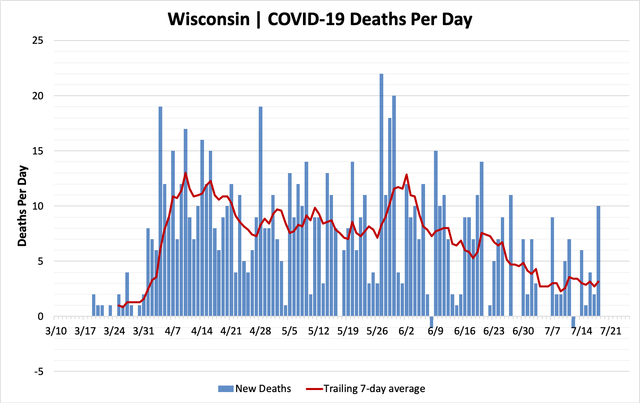 chart-deaths-07182020.png