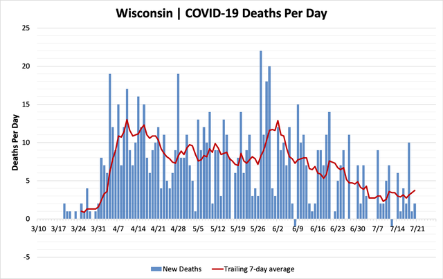 chart-deaths-07202020.png