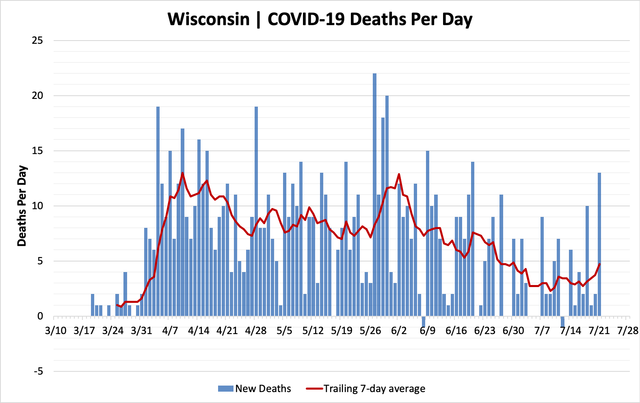 chart-deaths-07212020.png