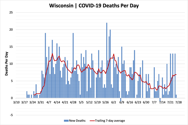 chart-deaths-07262020.png