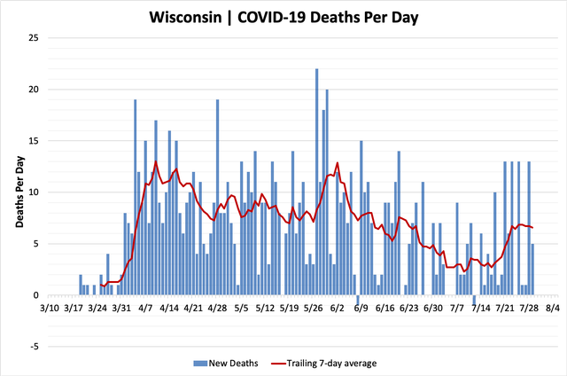 chart-deaths-07292020.png