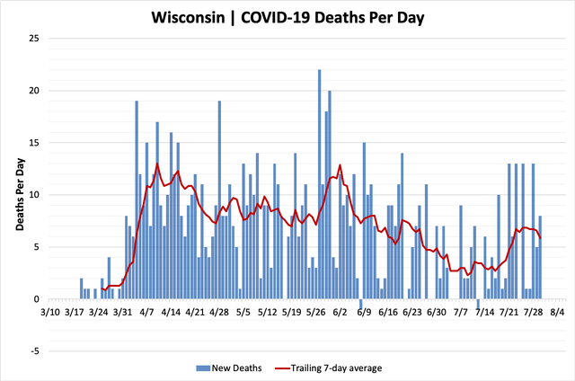 chart-deaths-07302020.png