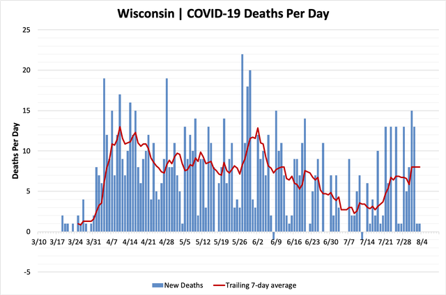 chart-deaths-08032020.png
