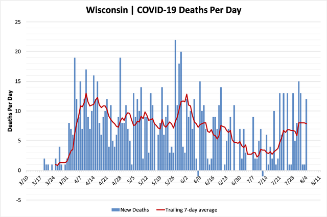 chart-deaths-08042020.png