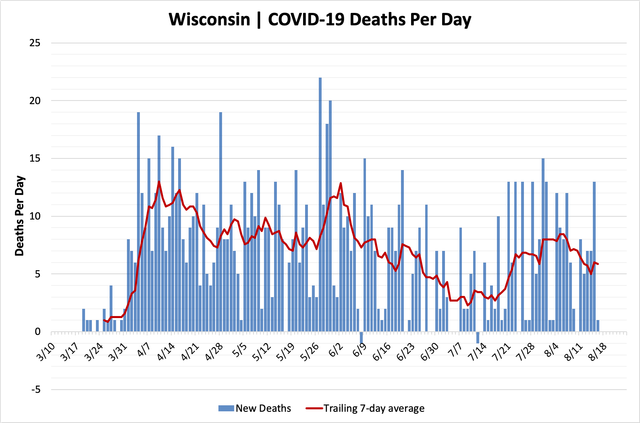chart-deaths-08162020.png