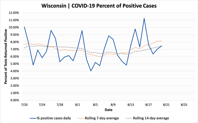 percent_positive_cases_08202020.png