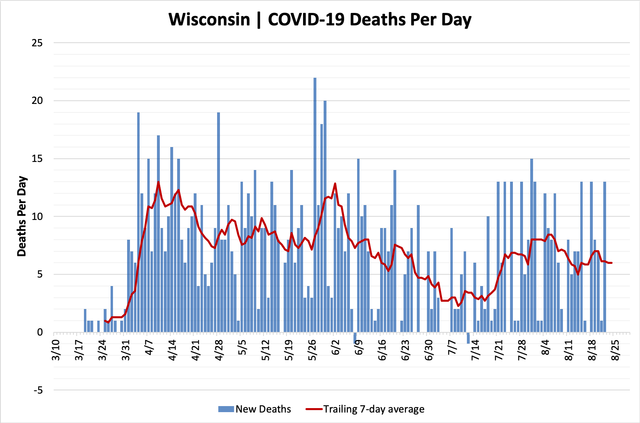 chart-deaths-08242020.png