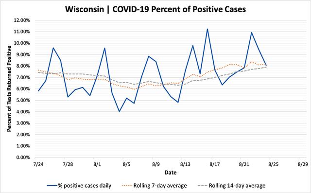 percent_positive_cases_08242020.png