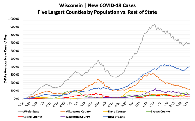 Daily Wisconsin Covid 19 Update 266 New Cases No Deaths Shepherd Express