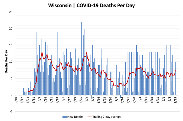 chart-deaths-09152020.png