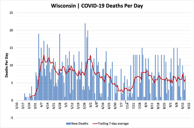 chart-deaths-09182020.png
