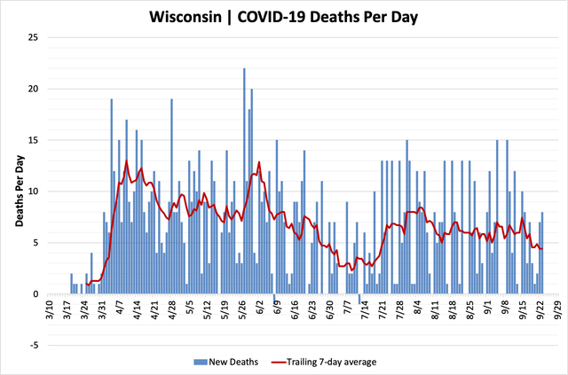 chart-deaths-09232020.png