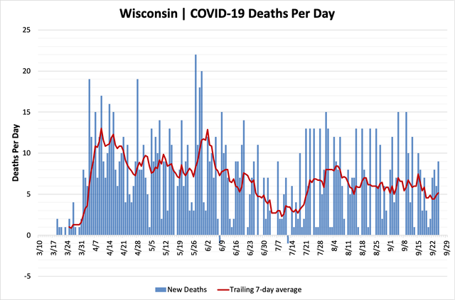 chart-deaths-09252020.png
