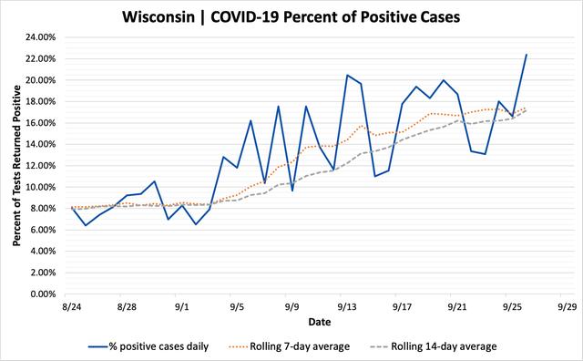 percent_positive_cases_09262020.png