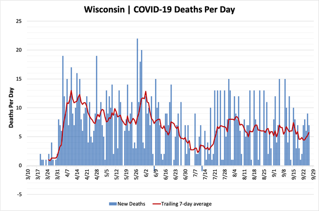 chart-deaths-09262020.png