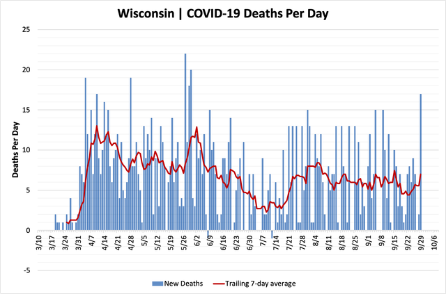chart-deaths-09292020.png