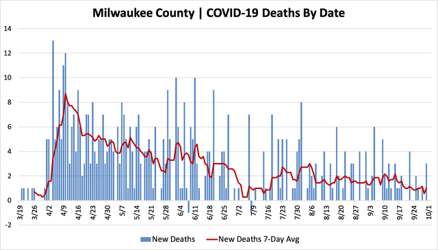 mkedeaths09302020.png