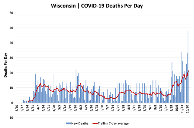 chart-deaths-10222020.png