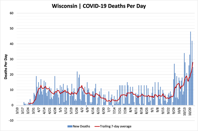 chart-deaths-10242020.png