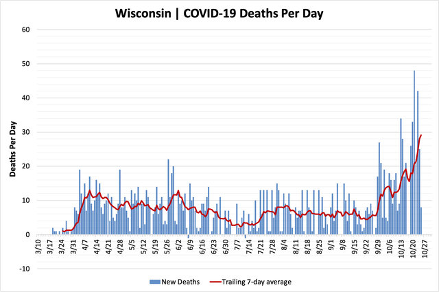 chart-deaths-10252020.png