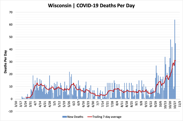 chart-deaths-10282020.png