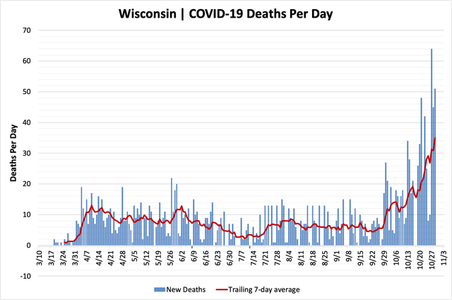 chart-deaths-10292020.png