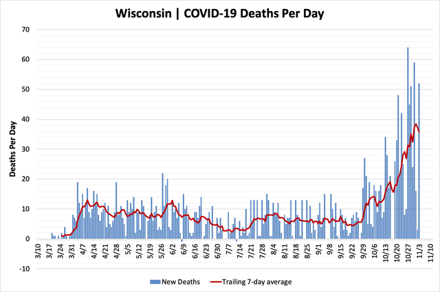 chart-deaths-11032020.png
