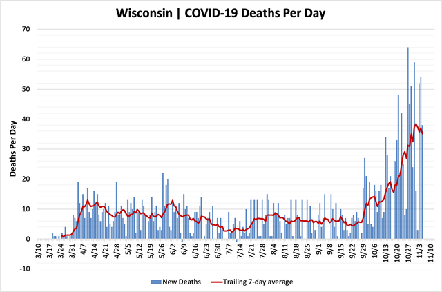 chart-deaths-11052020.png