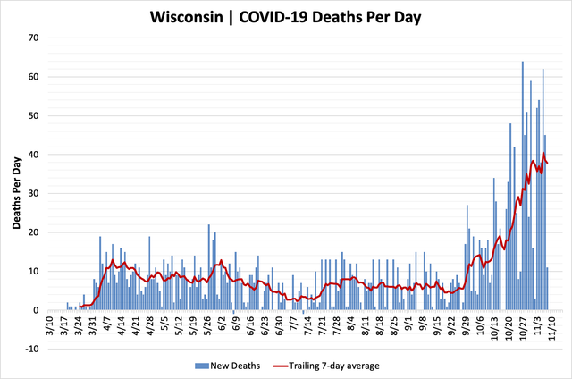 chart-deaths-11082020.png