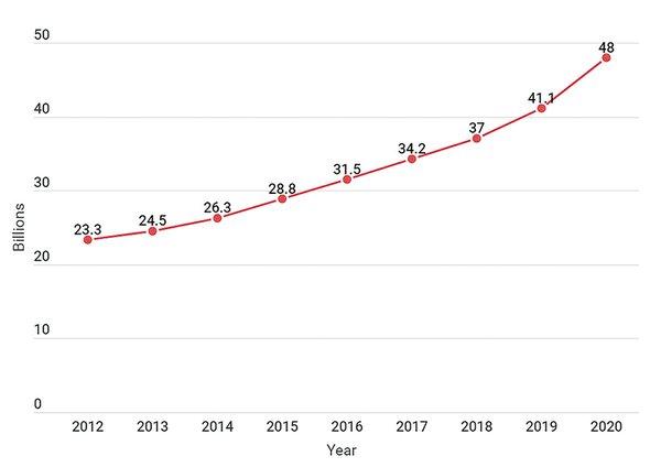 news_Credit Unions_Graph.jpg