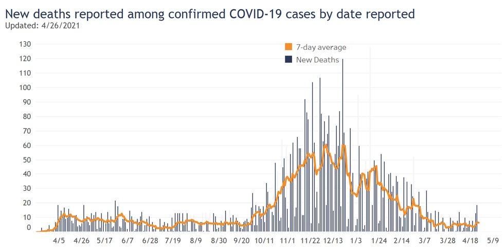 Coronavirus News: Positive case of COVID-19 in Westchester