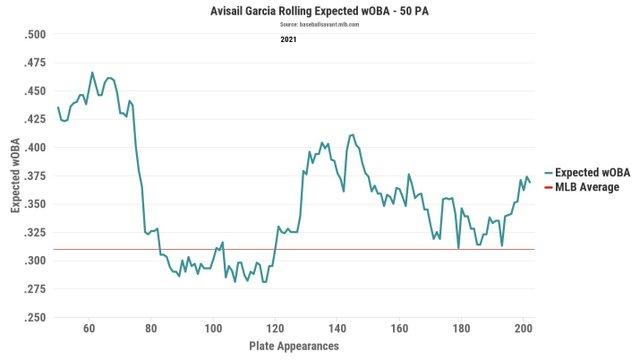 Garcia Chart.jpg