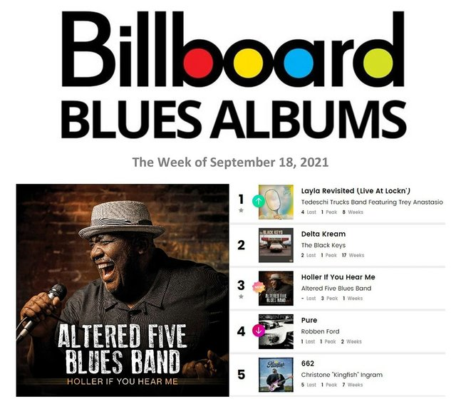 Altered Five Blues Band - Billboard Blues Albums